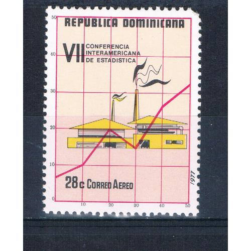 Dominican Republic C261 MNH Chart and Factories (D0137)